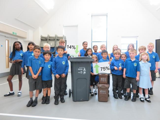 Merton's recycling rate at record level