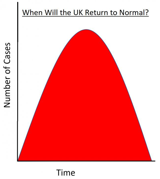 When Will the UK Return to Normal? By Hasan Zaidi, Whitgift School