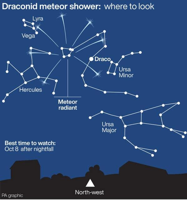 Your Local Guardian: The Draconid meteor shower peaks tonight